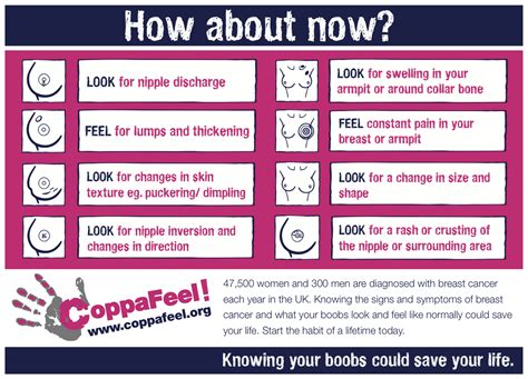 How do i check for cancer cancer research uk jpg 1264x910