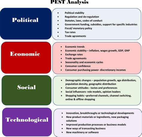 Chapter 7 the business plan creating and business plan jpg 2315x2225